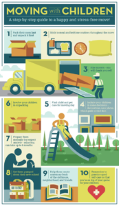 Move with Kids Infographic FREE